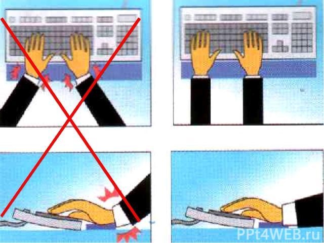 Встряхните руки Сжимайте пальцы в кулаки (10 раз) Вращайте кулаки вокруг своей оси Правильное положение рук Неправильное положение рук