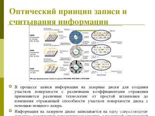 Оптический принцип записи и считывания информации В процессе записи информации н