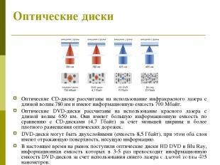 Оптические диски Оптические CD-диски рассчитаны на использование инфракрасного л