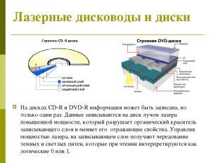 Лазерные дисководы и диски На дисках CD-R и DVD-R информация может быть записана