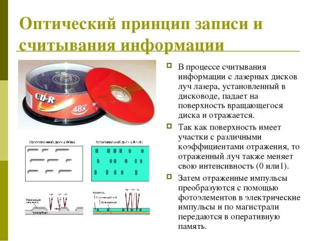 Оптический принцип записи и считывания информации В процессе считывания информации с лазерных дисков луч лазера, установленный в дисководе, падает на поверхность вращающегося диска и отражается. Так как поверхность имеет участки с различными коэффиц…