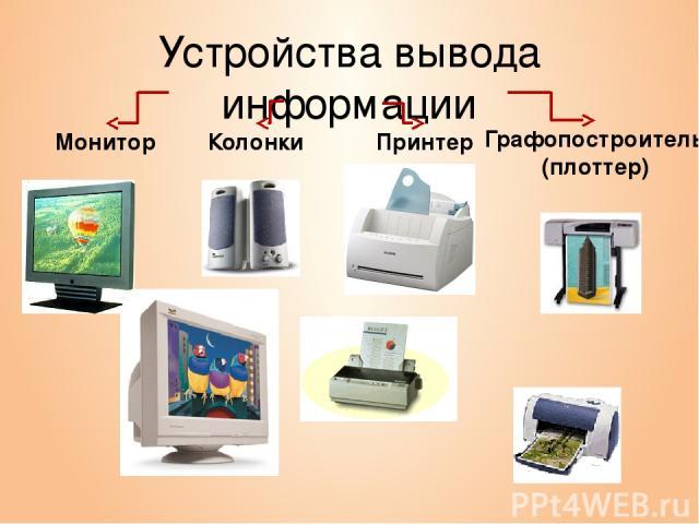 Устройства вывода информации Монитор Колонки Принтер Графопостроитель (плоттер)