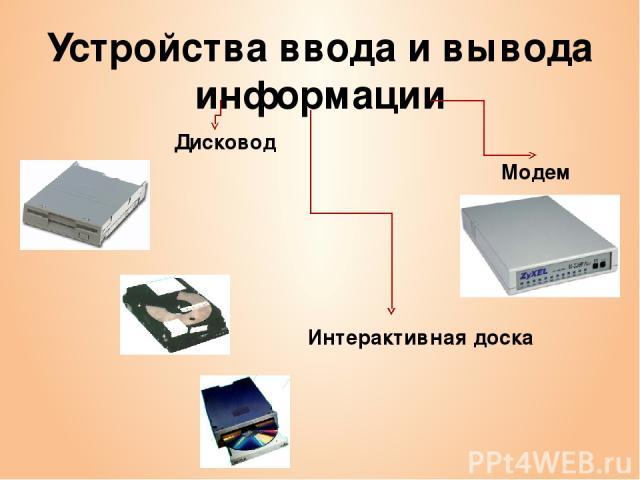 Устройства ввода и вывода информации Дисковод Модем Интерактивная доска