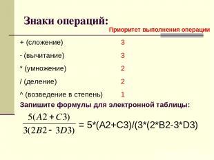 Знаки операций: + (сложение) (вычитание) * (умножение) / (деление) ^ (возведение