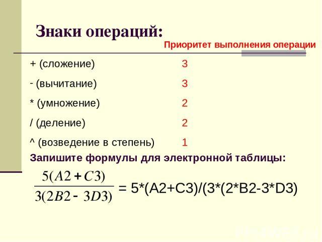 Знаки операций: + (сложение) (вычитание) * (умножение) / (деление) ^ (возведение в степень) = 5*(А2+С3)/(3*(2*В2-3*D3) Запишите формулы для электронной таблицы: 3 3 2 2 1 Приоритет выполнения операции