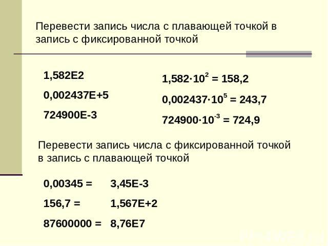 1,582·102 = 158,2 0,002437·105 = 243,7 724900·10-3 = 724,9 Перевести запись числа с плавающей точкой в запись с фиксированной точкой 1,582Е2 0,002437Е+5 724900Е-3 Перевести запись числа с фиксированной точкой в запись с плавающей точкой 0,00345 = 15…
