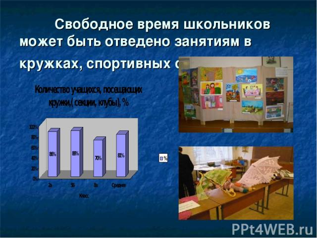 Свободное время школьников может быть отведено занятиям в кружках, спортивных секциях, клубах