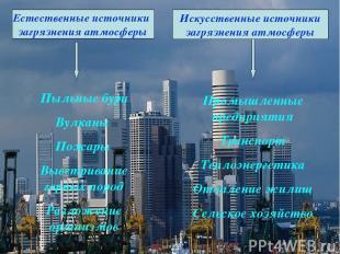 Естественные источники загрязнения атмосферы Искусственные источники загрязнения