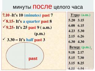 минуты после целого часа 7.10 -It's 10 (minutes) past 7 8.15- It's a quarter pas
