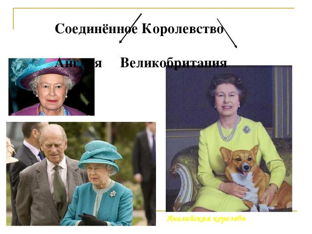 Английская королева Соединённое Королевство Англия Великобритания