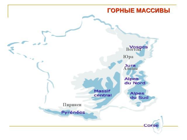 ГОРНЫЕ МАССИВЫ Вогезы Юра Альпы Пиринеи