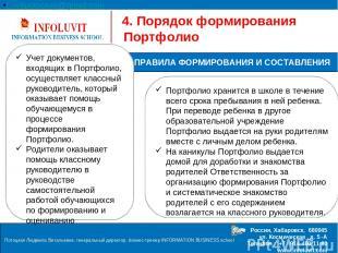 Потоцкая Людмила Витальевна: генеральный директор, бизнес-тренер INFORMATION BUS