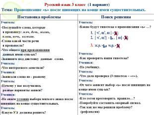 Русский язык 3 класс (1 вариант) Тема: Правописание «ь» после шипящих на конце и