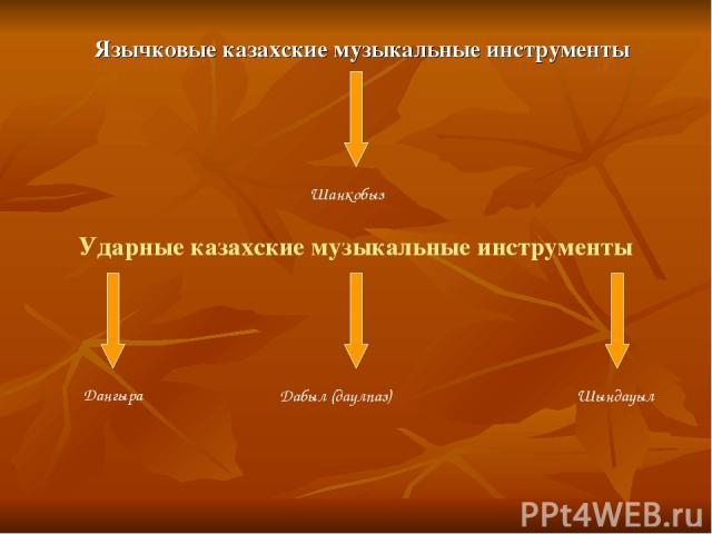 Язычковые казахские музыкальные инструменты Ударные казахские музыкальные инструменты Шанкобыз Дангыра Дабыл (даулпаз) Шындауыл