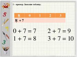 1 – пример. Заполни таблицу. 0 + 7 = 7 2 + 7 = 9 1 + 7 = 8 3 + 7 = 10 □ 0 1 2 3
