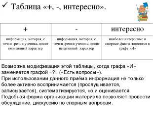Таблица «+, -, интересно». Возможна модификация этой таблицы, когда графа «И» за