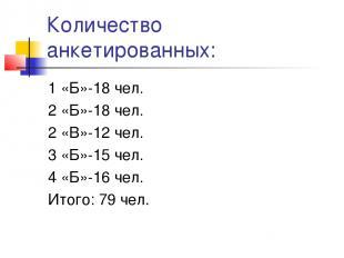 Количество анкетированных: 1 «Б»-18 чел. 2 «Б»-18 чел. 2 «В»-12 чел. 3 «Б»-15 че