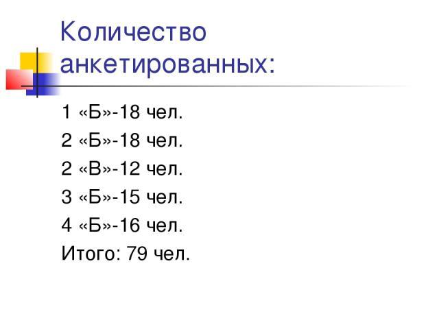 Количество анкетированных: 1 «Б»-18 чел. 2 «Б»-18 чел. 2 «В»-12 чел. 3 «Б»-15 чел. 4 «Б»-16 чел. Итого: 79 чел.