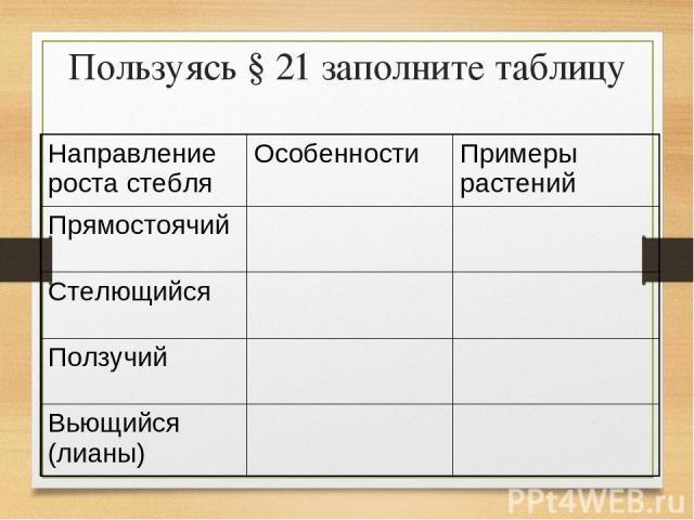 Пользуясь § 21 заполните таблицу Направление роста стебля Особенности Примеры растений Прямостоячий Стелющийся Ползучий Вьющийся (лианы)