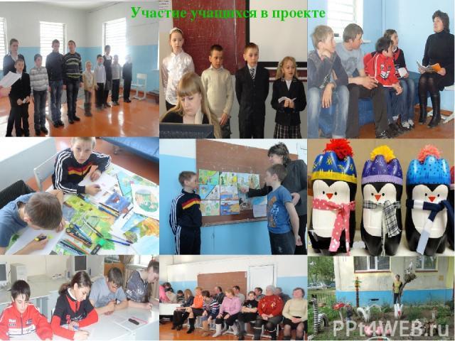 Участие учащихся в проекте