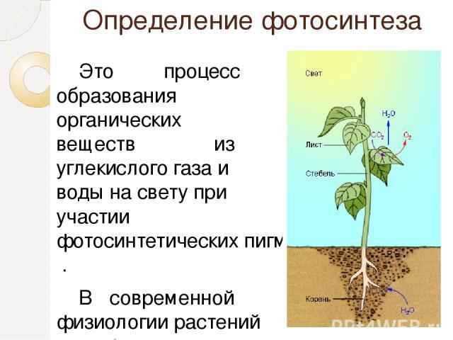 Определение фотосинтеза Это процесс образования органических веществ изуглекислого газаиводынасветупри участиифотосинтетических пигментов. В современнойфизиологии растенийпод фотосинтезом чаще понимается фотоавтотрофная функция— совокупно…