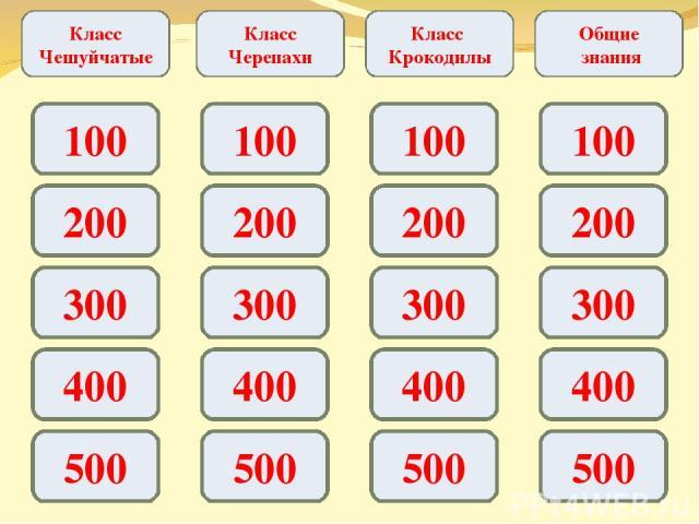 Класс Чешуйчатые Класс Черепахи Класс Крокодилы Общие знания 100 200 300 400 500 100 200 300 400 500 100 200 300 400 500 100 200 300 400 500
