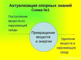 Актуализация опорных знаний Схема №1 Превращение веществ и энергии Поступление в