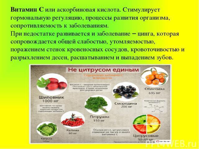 Витамин С или аскорбиновая кислота. Стимулирует гормональную регуляцию, процессы развития организма, сопротивляемость к заболеваниям. При недостатке развивается и заболевание – цинга, которая сопровождается общей слабостью, утомляемостью, поражением…