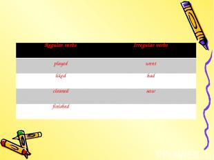 Regular verbs Irregular verbs played went liked had cleaned saw finished