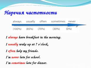 Наречия частотности I always have breakfast in the morning. I usually wake up at
