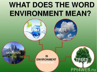 MOUNTAIN TREES AIR water Everything around us WHAT DOES THE WORD ENVIRONMENT MEA