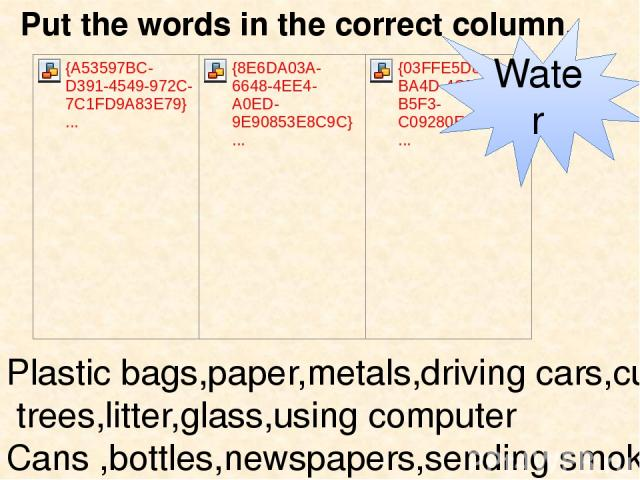 Put the words in the correct column. Plastic bags,paper,metals,driving cars,cutting trees,litter,glass,using computer Cans ,bottles,newspapers,sending smoke, Water Acer:
