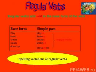 Regular verbs add –ed to the base form of the verb Spelling variations of regula