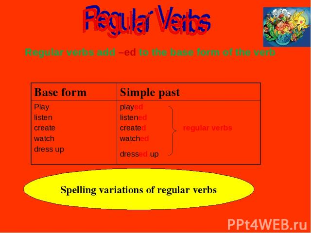 Regular verbs add –ed to the base form of the verb Spelling variations of regular verbs Base form Simple past Play listen create watch dress up played listened created regular verbs watched dressed up