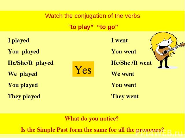 """Watch the conjugation of the verbs """"to play"""" """"to go"""" I played You played He/She/It played We played You played They played I went You went He/She /It went We went You went They went What do you notice? Is the Simple Past form the same for all the pr…"""