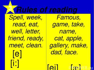 3 Rules of reading Spell, week, read, eat, well, letter, friend, ready, meet, cl