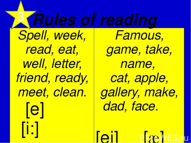 3 Rules of reading Spell, week, read, eat, well, letter, friend, ready, meet, clean.    [e]         [i:] Famous, game, take, name, cat, apple, gallery, make, dad, face. [ei]     [ӕ]