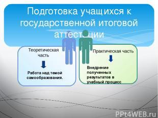Подготовка учащихся к государственной итоговой аттестации Теоретическая часть Ра
