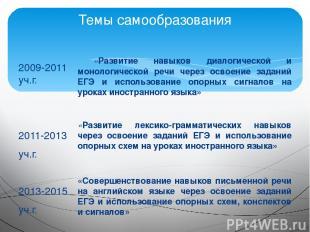 Темы самообразования 2009-2011 уч.г. 2011-2013 уч.г. 2013-2015 уч.г. «Развитие н