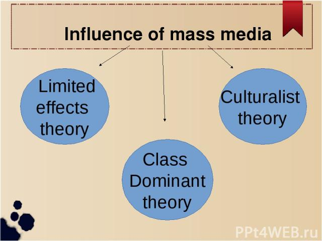 Influence of mass media Limited effects theory Class Dominant theory Culturalist theory