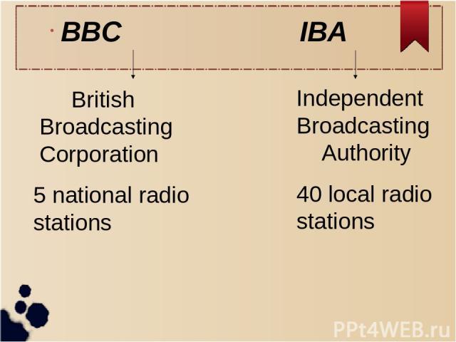 BBC IBA British Broadcasting Corporation 5 national radio stations Independent Broadcasting Authority 40 local radio stations
