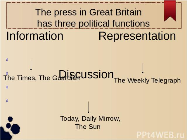 Information Representation Discussion The Times, The Guardian Today, Daily Mirrow, The Sun The Weekly Telegraph The press in Great Britain has three political functions