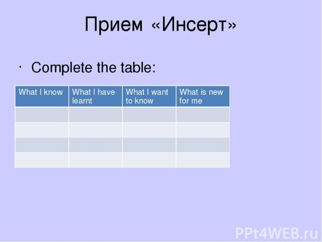 Прием «Инсерт» Complete the table: What I know What I have learnt What I want to know What is new for me