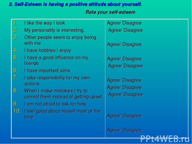 essays on having a positive attitude Positive attitude is of great value and importance in all walks of life, especially in the work place having a good, positive attitude, along with positive thinking, at work will reflect on what you do and make you a more productive employee.
