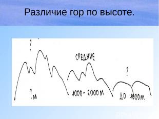 Различие гор по высоте.