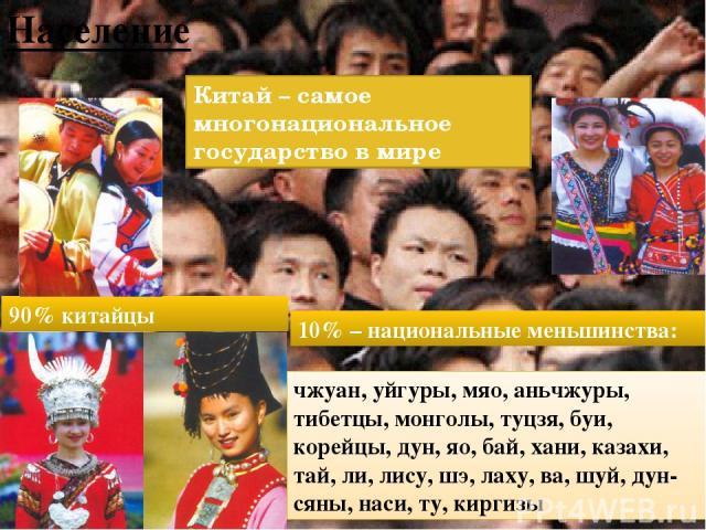 Население Китай – самое многонациональное государство в мире чжуан, уйгуры, мяо, аньчжуры, тибетцы, монголы, туцзя, буи, корейцы, дун, яо, бай, хани, казахи, тай, ли, лису, шэ, лаху, ва, шуй, дун-сяны, наси, ту, киргизы 90% китайцы 10% – национальны…