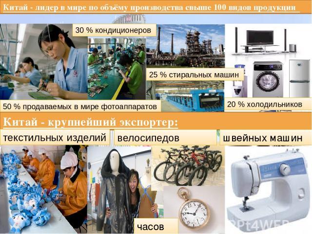 Китай - лидер в мире по объёму производства свыше 100 видов продукции одежды, обуви часов швейных машин 20 % холодильников 30 % кондиционеров 25 % стиральных машин 50 % продаваемых в мире фотоаппаратов Китай - крупнейший экспортер: велосипедов часов…