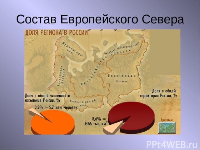 Состав Европейского Севера