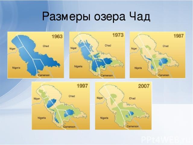 Размеры озера Чад