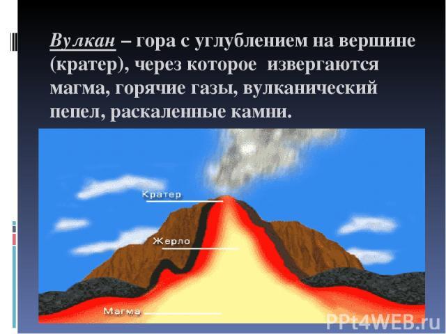 Вулкан – гора с углублением на вершине (кратер), через которое извергаются магма, горячие газы, вулканический пепел, раскаленные камни.